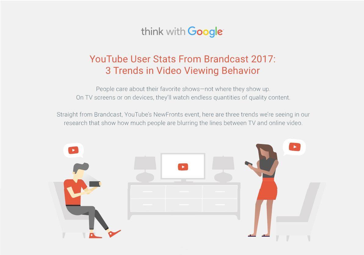 youtube statistiche utilizzo 2017